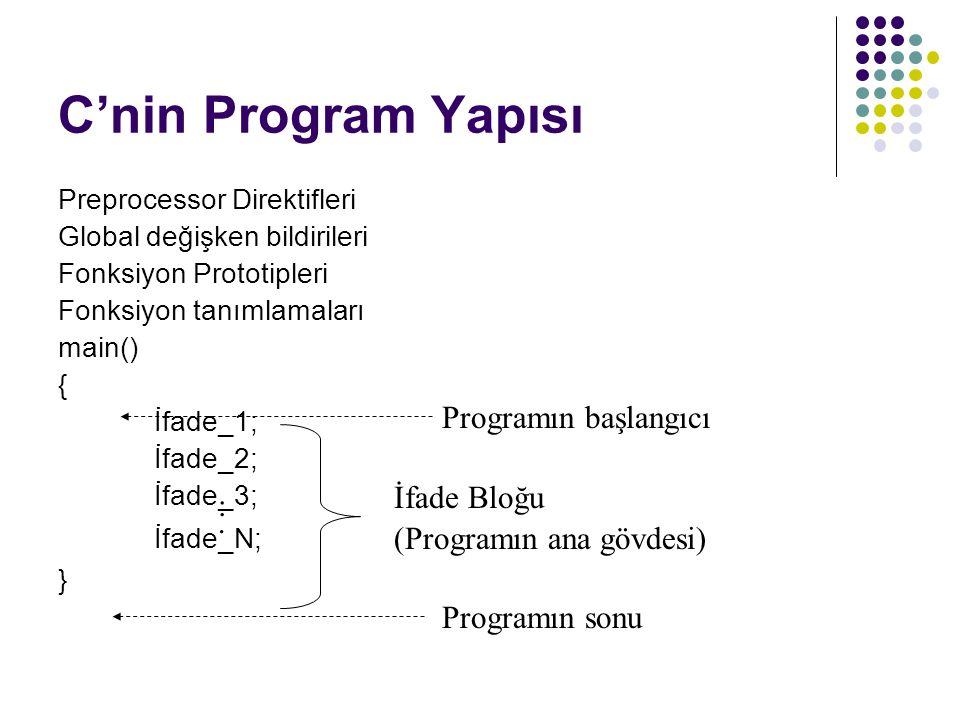 C'nin Program Yapısı Preprocessor Direktifleri Global değişken bildirileri Fonksiyon Prototipleri Fonksiyon tanımlamaları main() { İfade_1; İfade_2; İ
