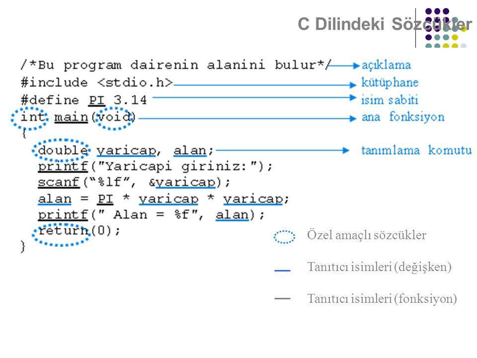 C Dilindeki Sözcükler Özel amaçlı sözcükler Tanıtıcı isimleri (değişken) Tanıtıcı isimleri (fonksiyon)