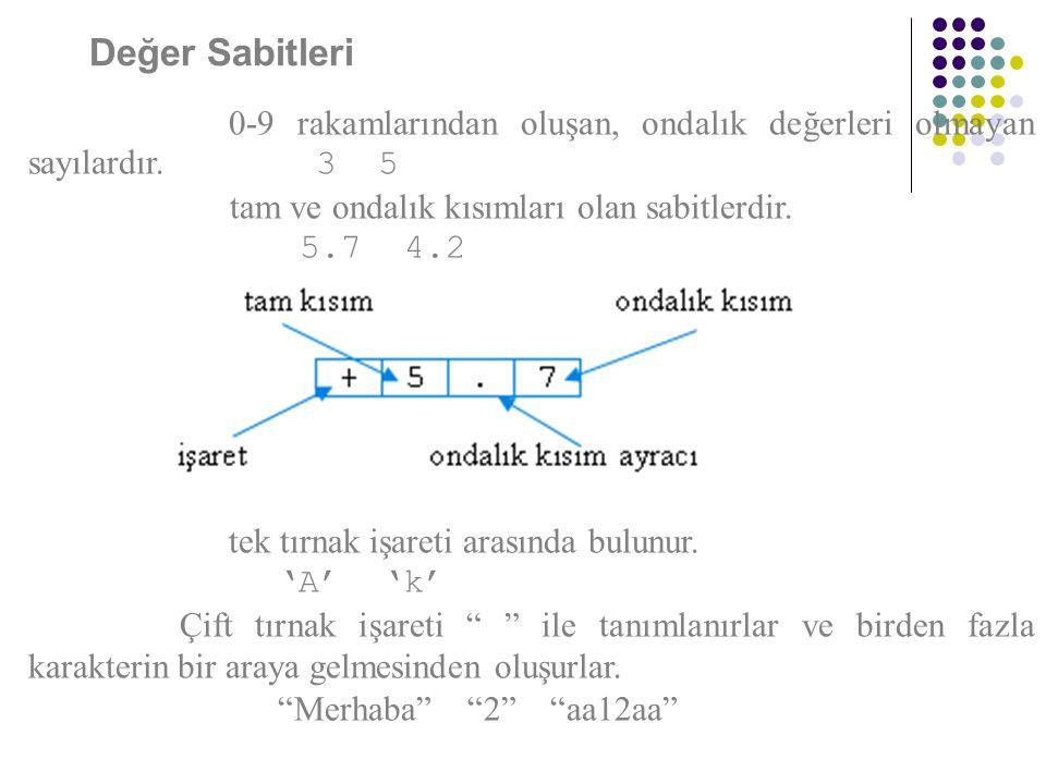Değer Sabitleri Tamsayılar: 0-9 rakamlarından oluşan, ondalık değerleri olmayan sayılardır. Örnek: 3 5 Reel Sayılar: tam ve ondalık kısımları olan sab