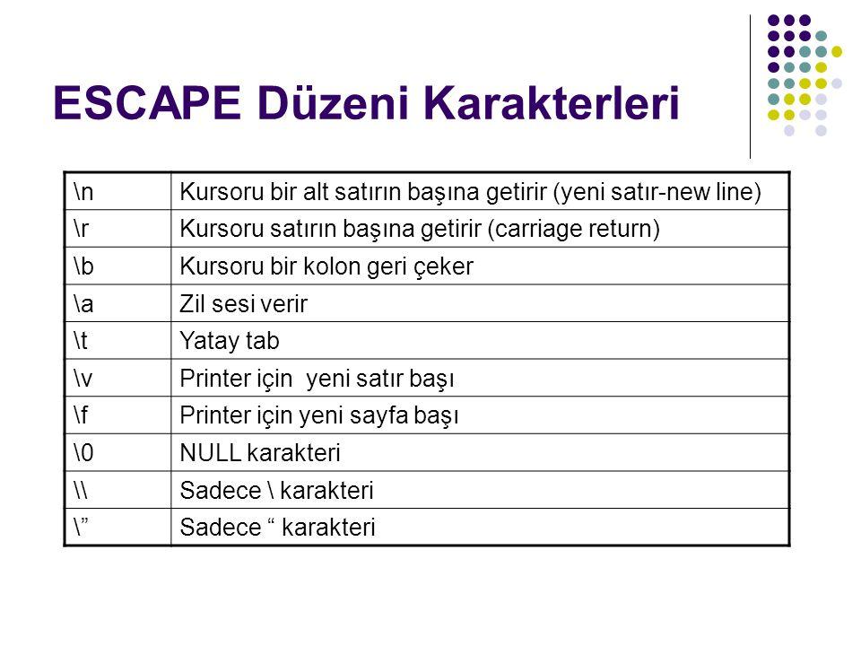 ESCAPE Düzeni Karakterleri \nKursoru bir alt satırın başına getirir (yeni satır-new line) \rKursoru satırın başına getirir (carriage return) \bKursoru