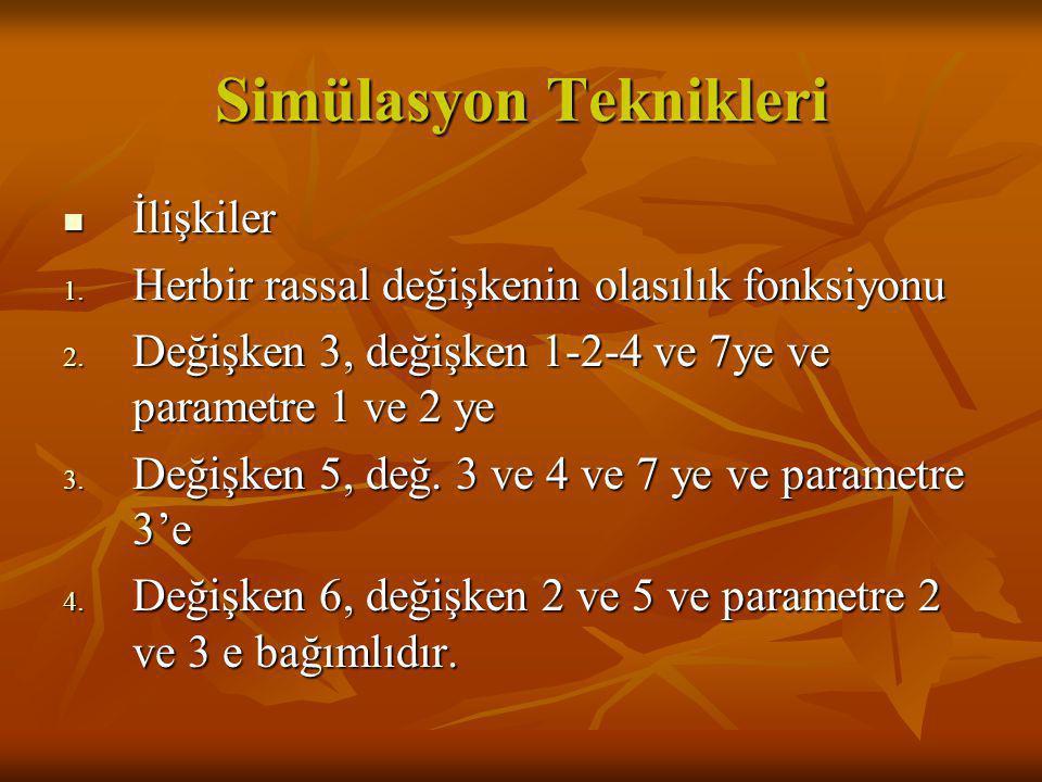 Simülasyon Teknikleri İlişkiler İlişkiler 1. Herbir rassal değişkenin olasılık fonksiyonu 2. Değişken 3, değişken 1-2-4 ve 7ye ve parametre 1 ve 2 ye