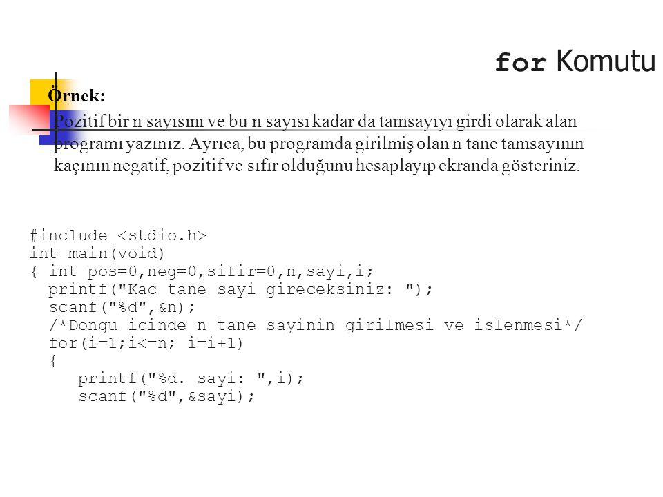 for Komutu Örnek: Pozitif bir n sayısını ve bu n sayısı kadar da tamsayıyı girdi olarak alan programı yazınız. Ayrıca, bu programda girilmiş olan n ta