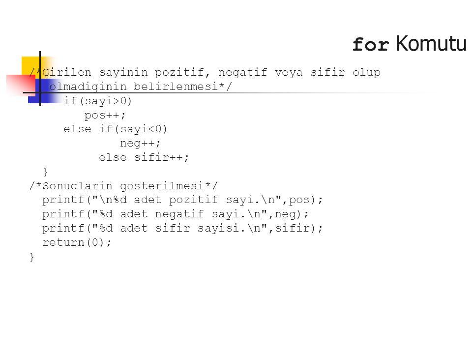 for Komutu /*Girilen sayinin pozitif, negatif veya sifir olup olmadiginin belirlenmesi*/ if(sayi>0) pos++; else if(sayi<0) neg++; else sifir++; } /*So