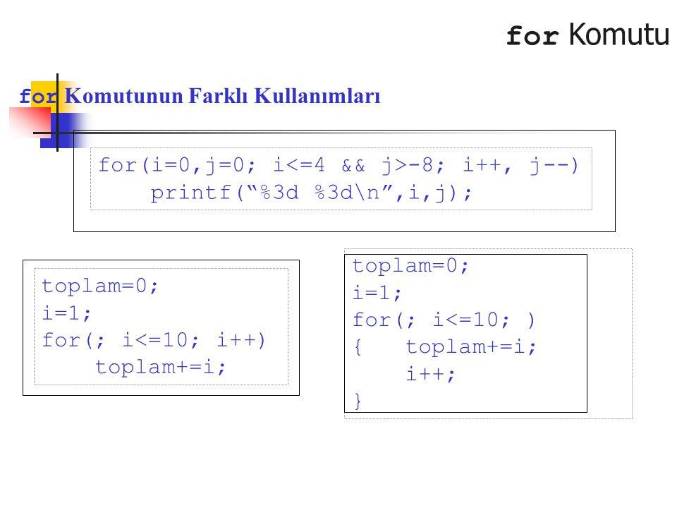 "for Komutu for(i=0,j=0; i -8; i++, j--) printf(""%3d %3d\n"",i,j); toplam=0; i=1; for(; i<=10; i++) toplam+=i; toplam=0; i=1; for(; i<=10; ) { toplam+=i"