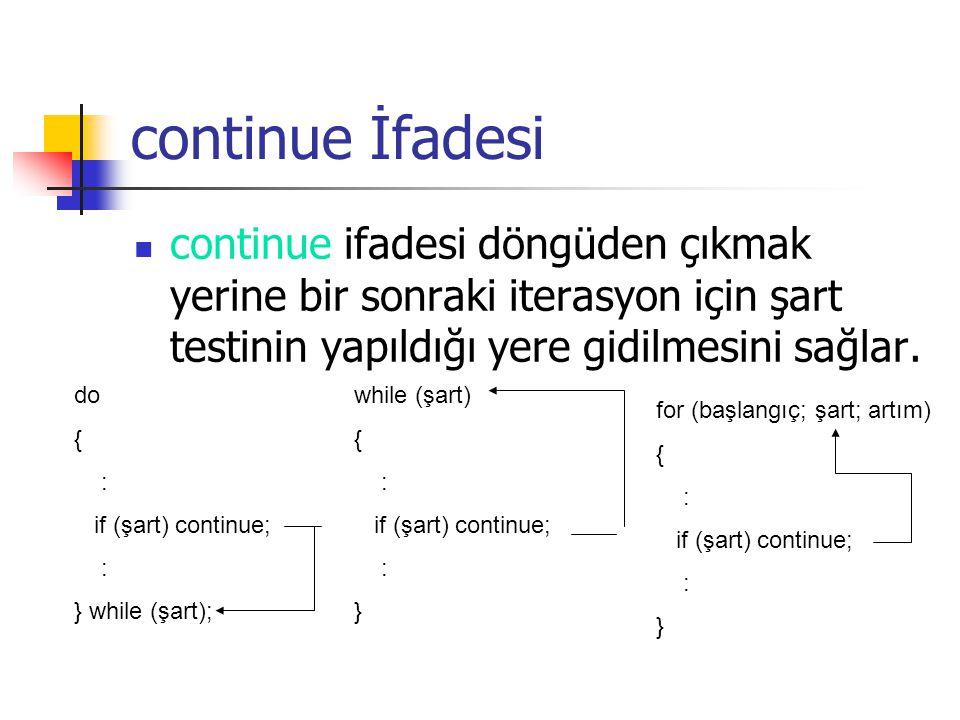 continue İfadesi continue ifadesi döngüden çıkmak yerine bir sonraki iterasyon için şart testinin yapıldığı yere gidilmesini sağlar. do { : if (şart)