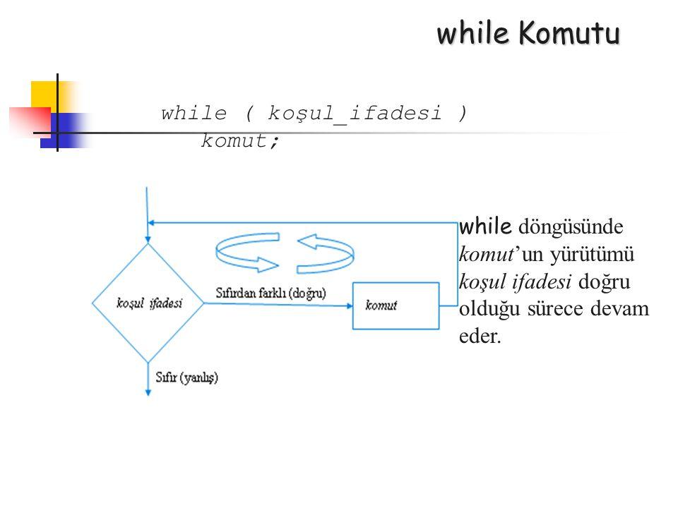 while ( koşul_ifadesi ) komut; while Komutu while döngüsünde komut'un yürütümü koşul ifadesi doğru olduğu sürece devam eder.