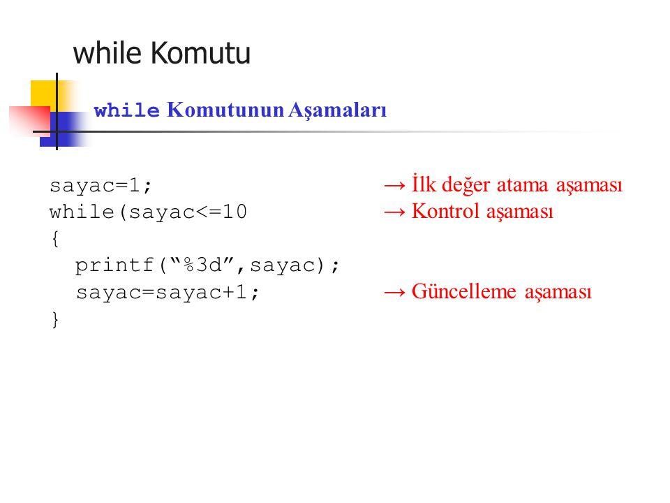 """while Komutu sayac=1; → İlk değer atama aşaması while(sayac<=10) → Kontrol aşaması { printf(""""%3d"""",sayac); sayac=sayac+1; → Güncelleme aşaması } while"""