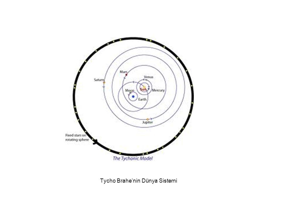 Tycho Brahe'nin Dünya Sistemi