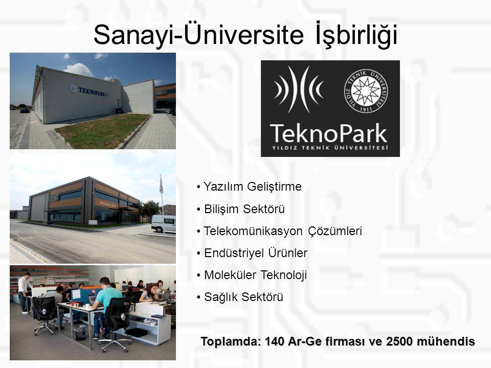 Sanayi-Üniversite İşbirliği Yazılım Geliştirme Bilişim Sektörü Telekomünikasyon Çözümleri Endüstriyel Ürünler Moleküler Teknoloji Sağlık Sektörü Toplamda: 140 Ar-Ge firması ve 2500 mühendis