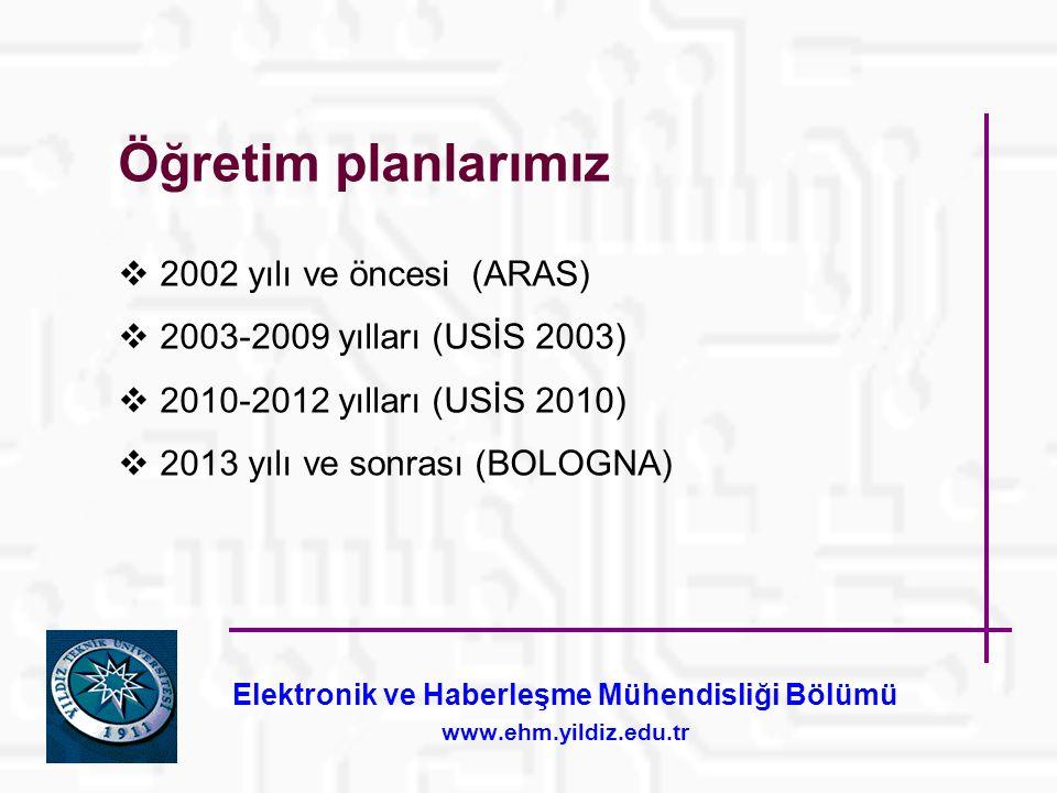Elektronik ve Haberleşme Mühendisliği Bölümü www.ehm.yildiz.edu.tr Öğretim planlarımız  2002 yılı ve öncesi (ARAS)  2003-2009 yılları (USİS 2003)  2010-2012 yılları (USİS 2010)  2013 yılı ve sonrası (BOLOGNA)