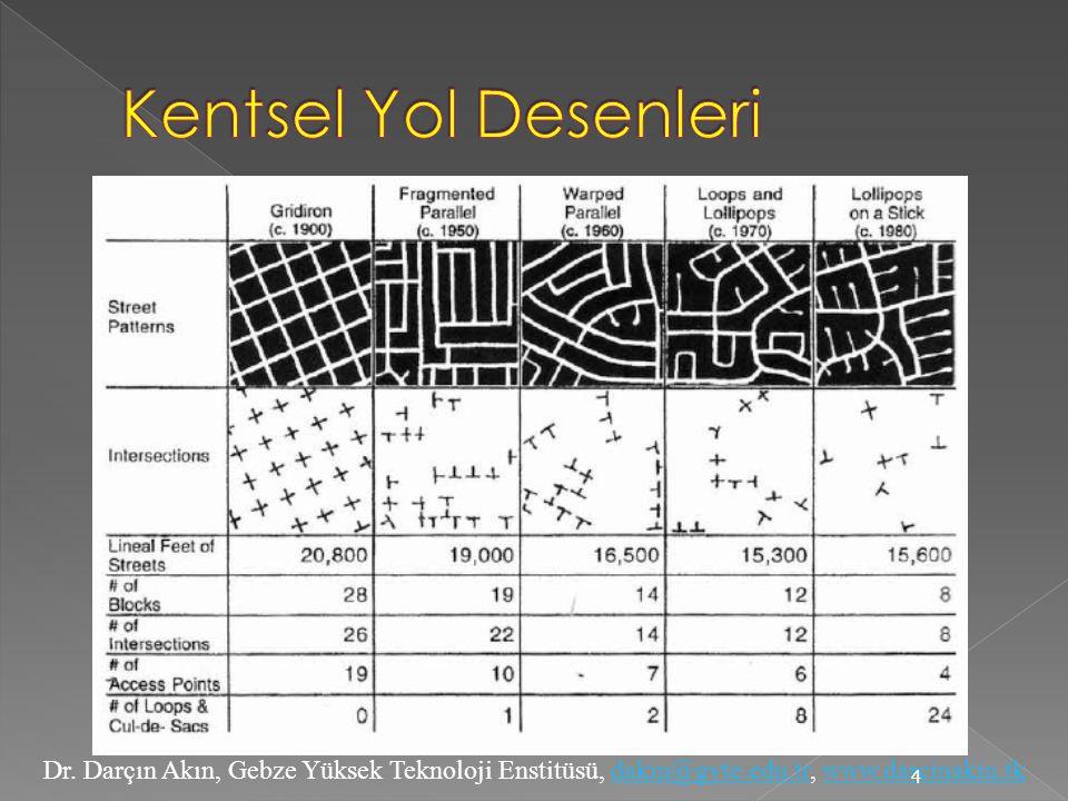 Dr. Darçın Akın, Gebze Yüksek Teknoloji Enstitüsü, dakin@gyte.edu.tr, www.darcinakin.tkdakin@gyte.edu.trwww.darcinakin.tk 4