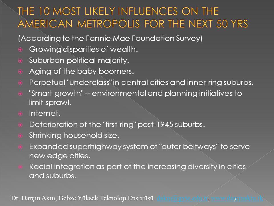 Dr. Darçın Akın, Gebze Yüksek Teknoloji Enstitüsü, dakin@gyte.edu.tr, www.darcinakin.tkdakin@gyte.edu.trwww.darcinakin.tk (According to the Fannie Mae