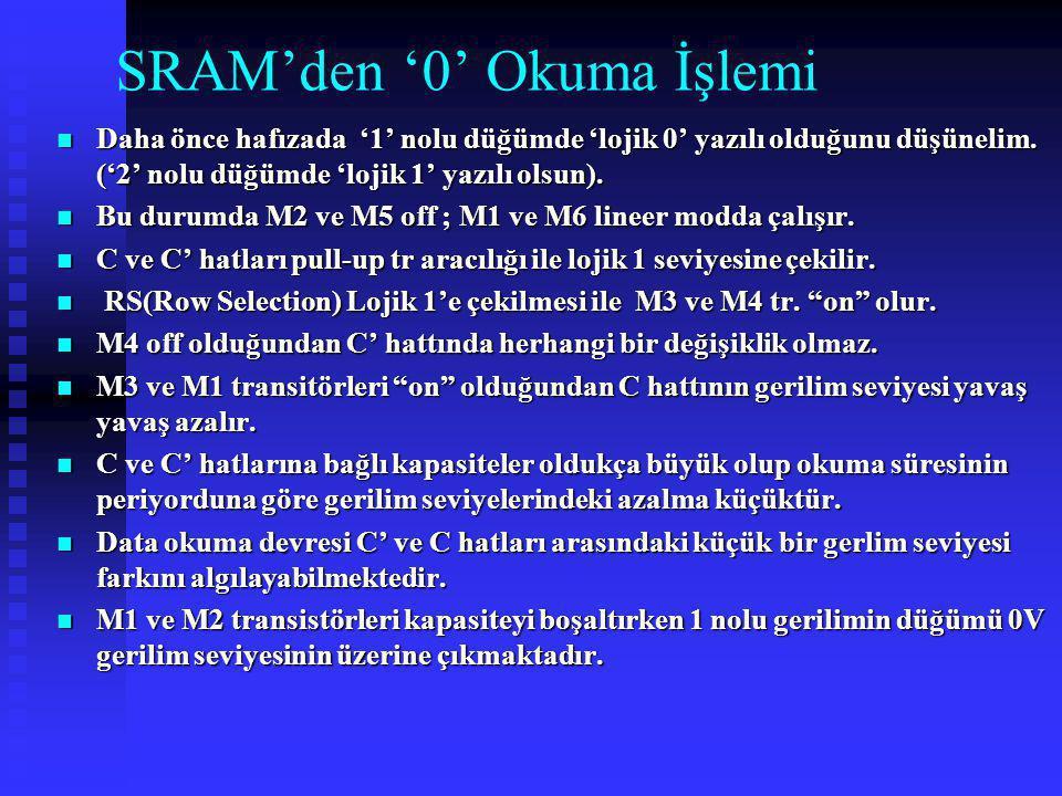 SRAM'den '0' Okuma İşlemi Daha önce hafızada '1' nolu düğümde 'lojik 0' yazılı olduğunu düşünelim. ('2' nolu düğümde 'lojik 1' yazılı olsun). Daha önc