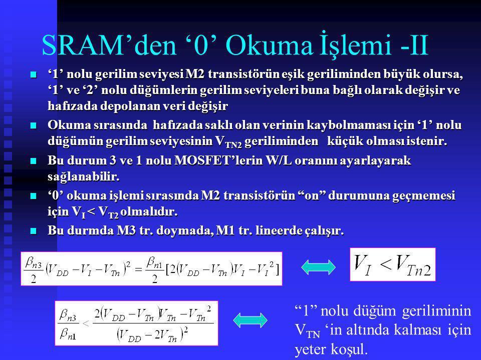 SRAM'den '0' Okuma İşlemi -II '1' nolu gerilim seviyesi M2 transistörün eşik geriliminden büyük olursa, '1' ve '2' nolu düğümlerin gerilim seviyeleri buna bağlı olarak değişir ve hafızada depolanan veri değişir '1' nolu gerilim seviyesi M2 transistörün eşik geriliminden büyük olursa, '1' ve '2' nolu düğümlerin gerilim seviyeleri buna bağlı olarak değişir ve hafızada depolanan veri değişir Okuma sırasında hafızada saklı olan verinin kaybolmaması için '1' nolu düğümün gerilim seviyesinin V TN2 geriliminden küçük olması istenir.
