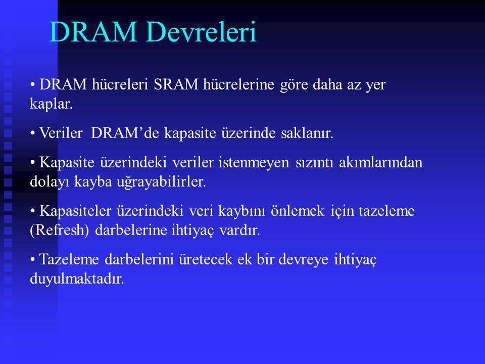 DRAM Devreleri DRAM hücreleri SRAM hücrelerine göre daha az yer kaplar. Veriler DRAM'de kapasite üzerinde saklanır. Kapasite üzerindeki veriler istenm