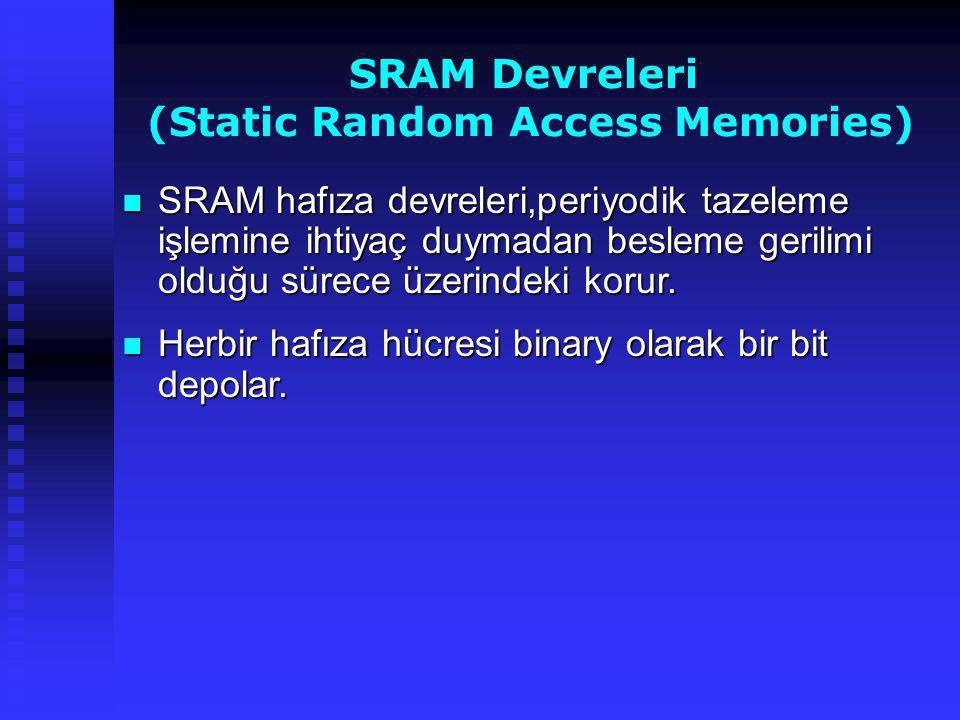 SRAM Devreleri (Static Random Access Memories) SRAM hafıza devreleri,periyodik tazeleme işlemine ihtiyaç duymadan besleme gerilimi olduğu sürece üzerindeki korur.