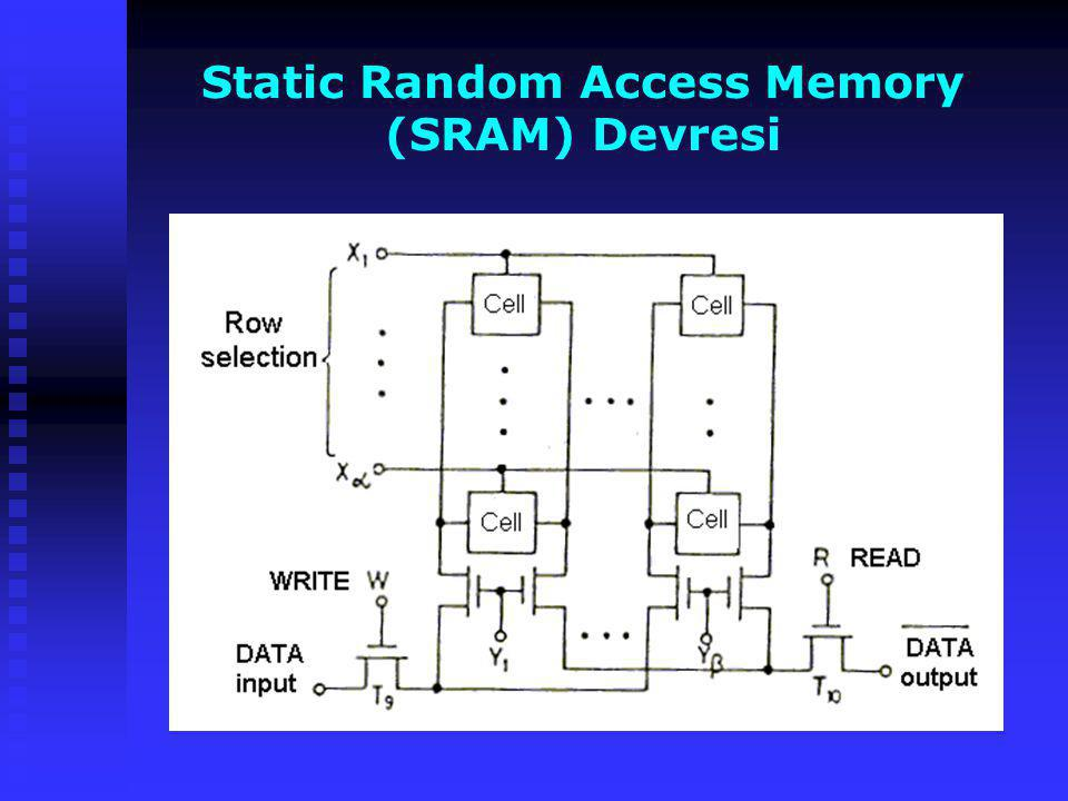DRAM Devreleri DRAM hücreleri SRAM hücrelerine göre daha az yer kaplar.