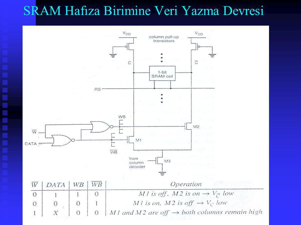 0 Yazma İşlemi Öncesinde SRAM Hücresindeki Gerilim Seviyeleri SRAM Hücresine Veri Yazma İşlemi ('0' Yazma)