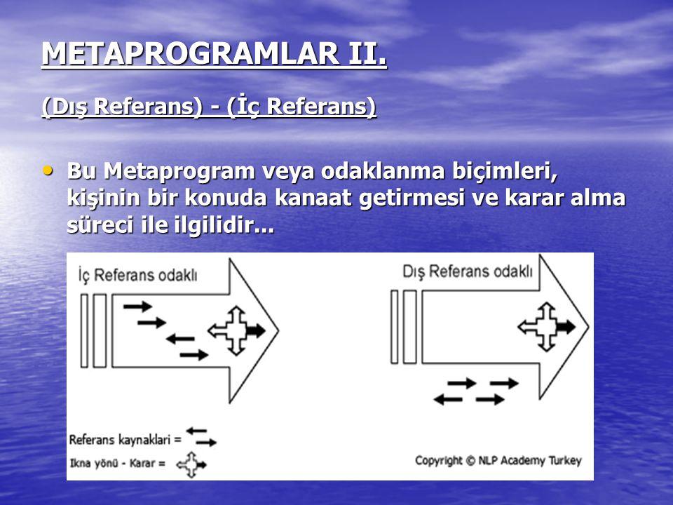 METAPROGRAMLAR II. (Dış Referans) - (İç Referans) Bu Metaprogram veya odaklanma biçimleri, kişinin bir konuda kanaat getirmesi ve karar alma süreci il