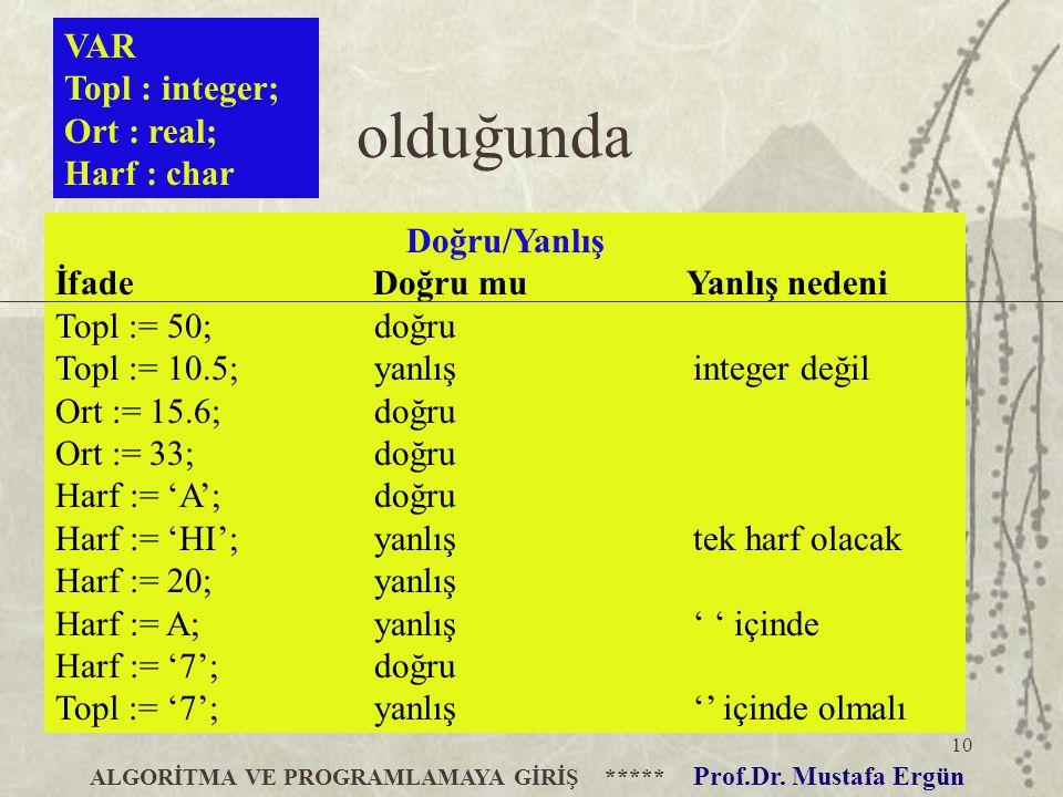 10 ALGORİTMA VE PROGRAMLAMAYA GİRİŞ ***** Prof.Dr. Mustafa Ergün Doğru/Yanlış İfade Doğru mu Yanlış nedeni Topl := 50;doğru Topl := 10.5;yanlışinteger