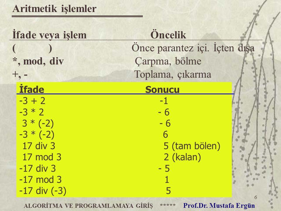 7 (3 – 4) + 18 div 5 + 2 -1 + 18 div 5 + 2 -1 + 3 + 2 2 + 2 4 ALGORİTMA VE PROGRAMLAMAYA GİRİŞ ***** Prof.Dr.