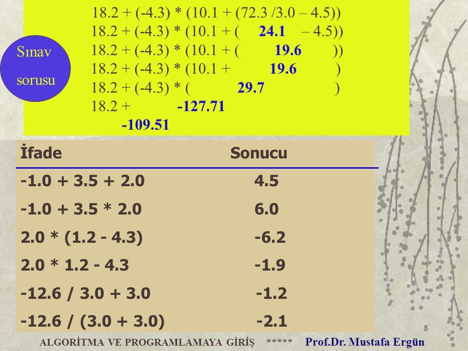 8 ALGORİTMA VE PROGRAMLAMAYA GİRİŞ ***** Prof.Dr. Mustafa Ergün İfade Sonucu -1.0 + 3.5 + 2.04.5 -1.0 + 3.5 * 2.06.0 2.0 * (1.2 - 4.3)-6.2 2.0 * 1.2 -