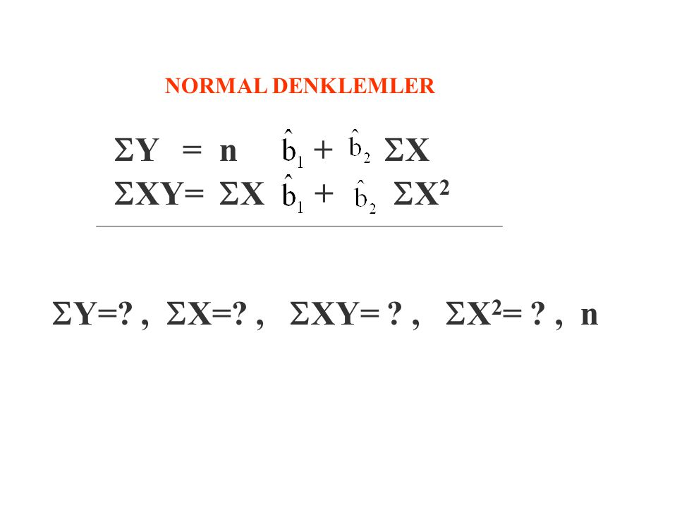 Tahminin Standart Hatası ve Varyansı =12.138 s 2 = 147.3318  Y 2 =.