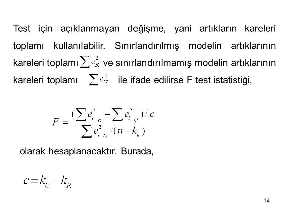 Test için açıklanmayan değişme, yani artıkların kareleri toplamı kullanılabilir. Sınırlandırılmış modelin artıklarının kareleri toplamı ve sınırlandır