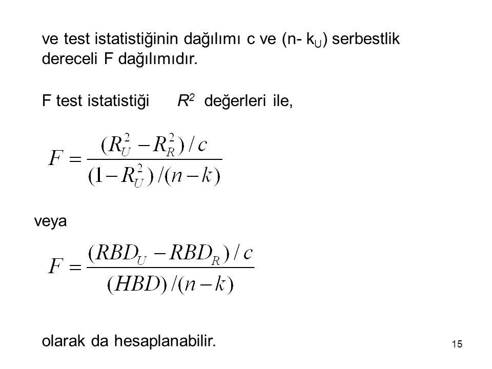 ve test istatistiğinin dağılımı c ve (n- k U ) serbestlik dereceli F dağılımıdır. F test istatistiği R 2 değerleri ile, olarak da hesaplanabilir. veya