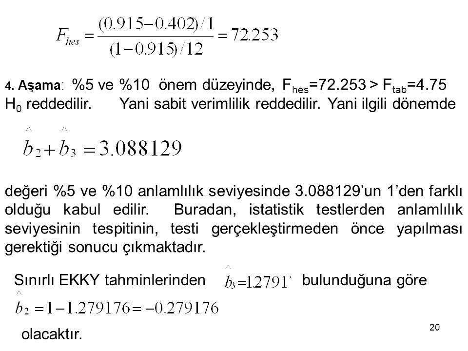4. Aşama: %5 ve %10 önem düzeyinde, F hes =72.253 > F tab =4.75 H 0 reddedilir. Yani sabit verimlilik reddedilir. Yani ilgili dönemde değeri %5 ve %10