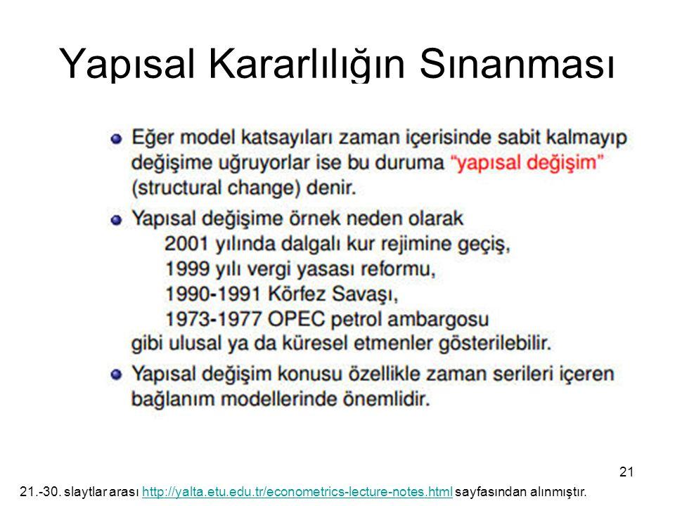 Yapısal Kararlılığın Sınanması 21 21.-30. slaytlar arası http://yalta.etu.edu.tr/econometrics-lecture-notes.html sayfasından alınmıştır.http://yalta.e