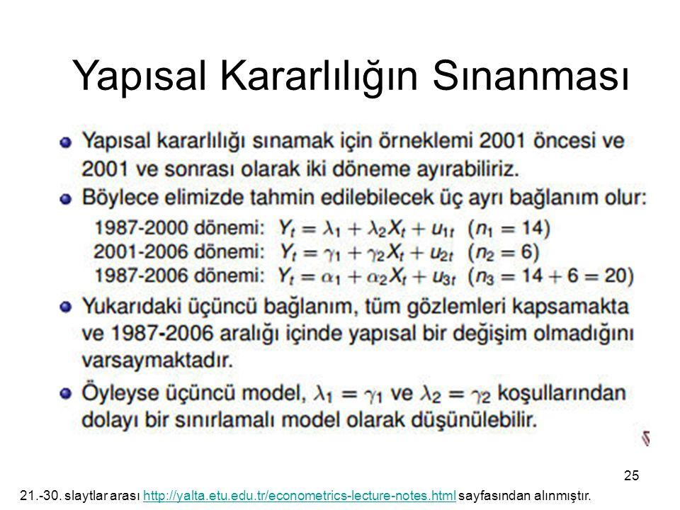 Yapısal Kararlılığın Sınanması 25 21.-30. slaytlar arası http://yalta.etu.edu.tr/econometrics-lecture-notes.html sayfasından alınmıştır.http://yalta.e