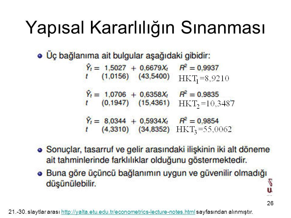 Yapısal Kararlılığın Sınanması 26 21.-30. slaytlar arası http://yalta.etu.edu.tr/econometrics-lecture-notes.html sayfasından alınmıştır.http://yalta.e