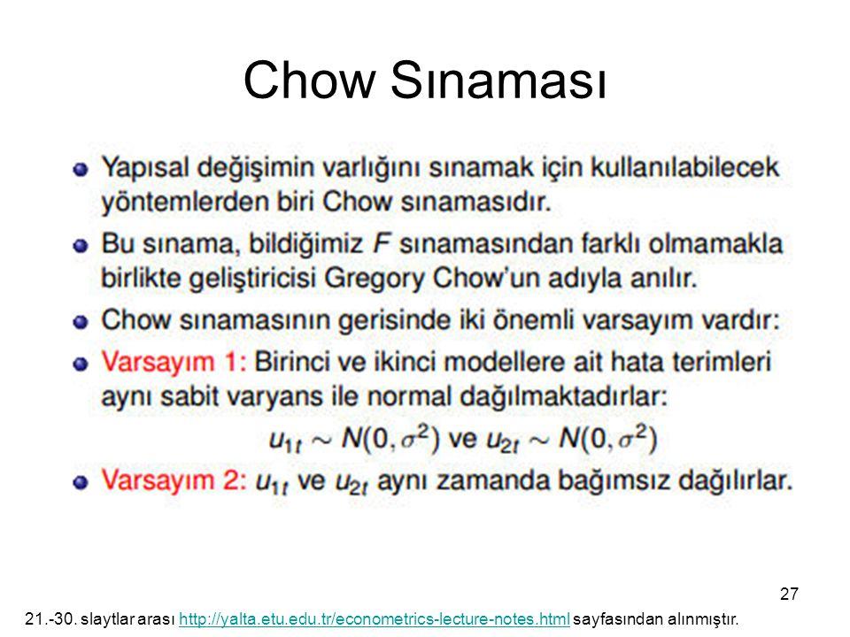 Chow Sınaması 27 21.-30. slaytlar arası http://yalta.etu.edu.tr/econometrics-lecture-notes.html sayfasından alınmıştır.http://yalta.etu.edu.tr/econome