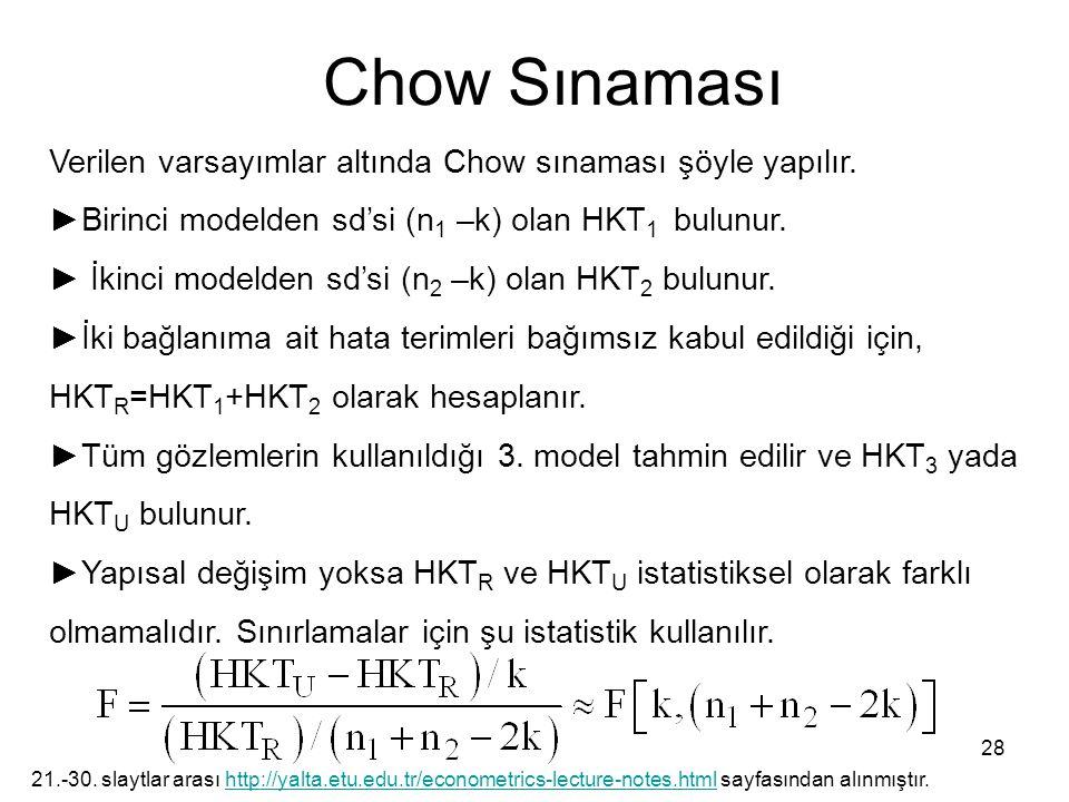 Chow Sınaması Verilen varsayımlar altında Chow sınaması şöyle yapılır. ►Birinci modelden sd'si (n 1 –k) olan HKT 1 bulunur. ► İkinci modelden sd'si (n