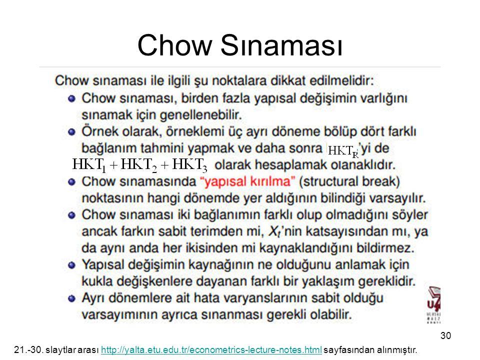 Chow Sınaması 30 21.-30. slaytlar arası http://yalta.etu.edu.tr/econometrics-lecture-notes.html sayfasından alınmıştır.http://yalta.etu.edu.tr/econome