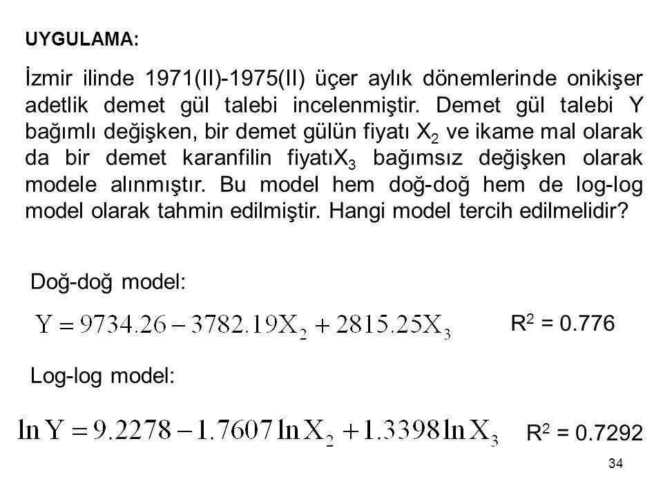 UYGULAMA: İzmir ilinde 1971(II)-1975(II) üçer aylık dönemlerinde onikişer adetlik demet gül talebi incelenmiştir. Demet gül talebi Y bağımlı değişken,