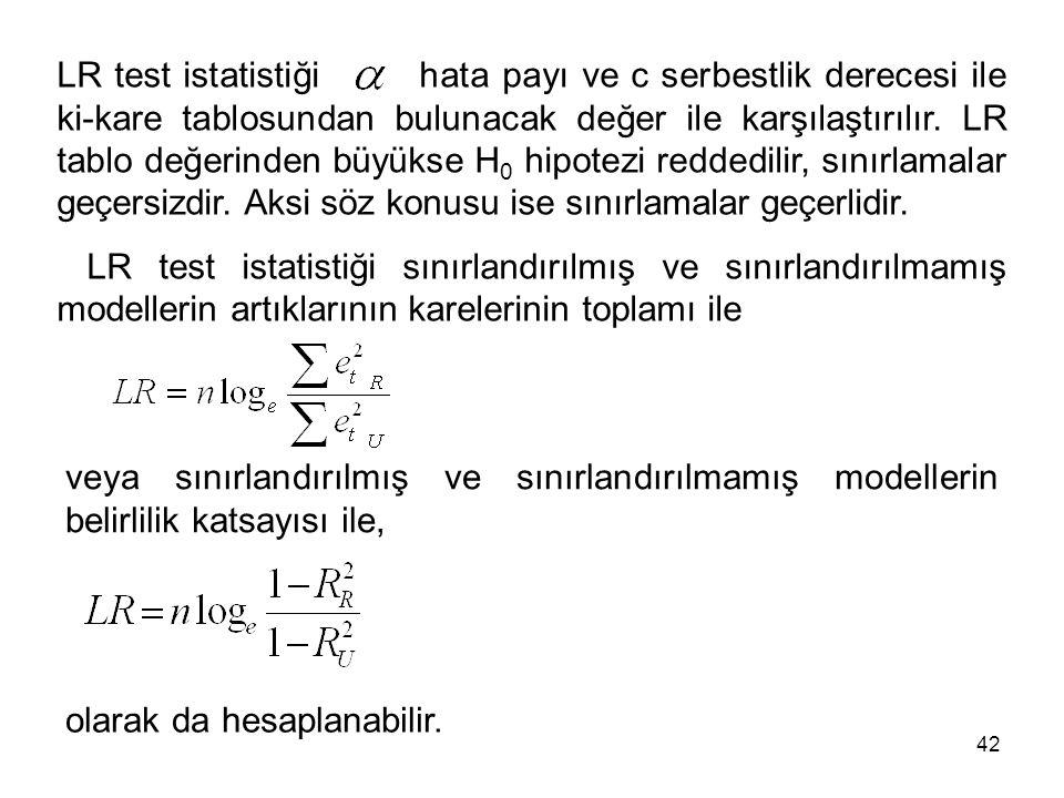 LR test istatistiği hata payı ve c serbestlik derecesi ile ki-kare tablosundan bulunacak değer ile karşılaştırılır. LR tablo değerinden büyükse H 0 hi