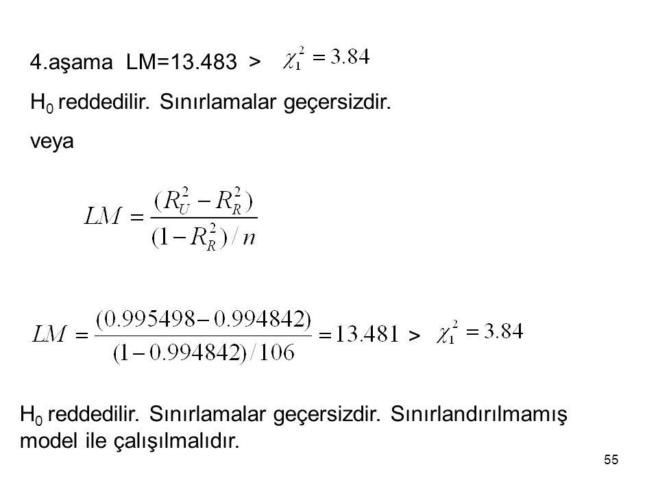 4.aşama LM=13.483 > H 0 reddedilir. Sınırlamalar geçersizdir. veya > H 0 reddedilir. Sınırlamalar geçersizdir. Sınırlandırılmamış model ile çalışılmal