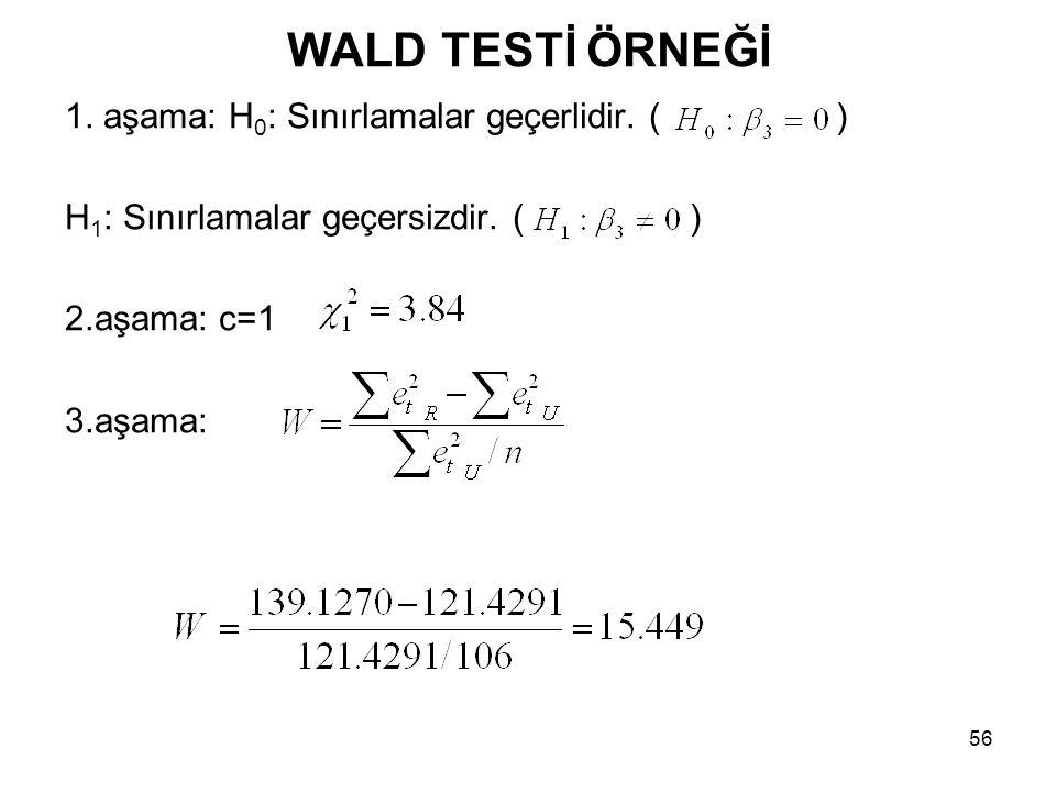 WALD TESTİ ÖRNEĞİ 1. aşama: H 0 : Sınırlamalar geçerlidir. ( ) H 1 : Sınırlamalar geçersizdir. ( ) 2.aşama: c=1 3.aşama: 56