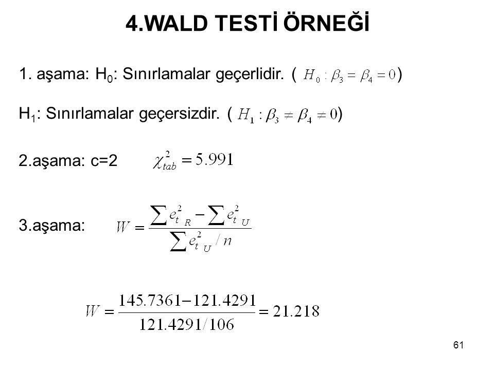 1. aşama: H 0 : Sınırlamalar geçerlidir. ( ) H 1 : Sınırlamalar geçersizdir. ( ) 2.aşama: c=2 3.aşama: 4.WALD TESTİ ÖRNEĞİ 61
