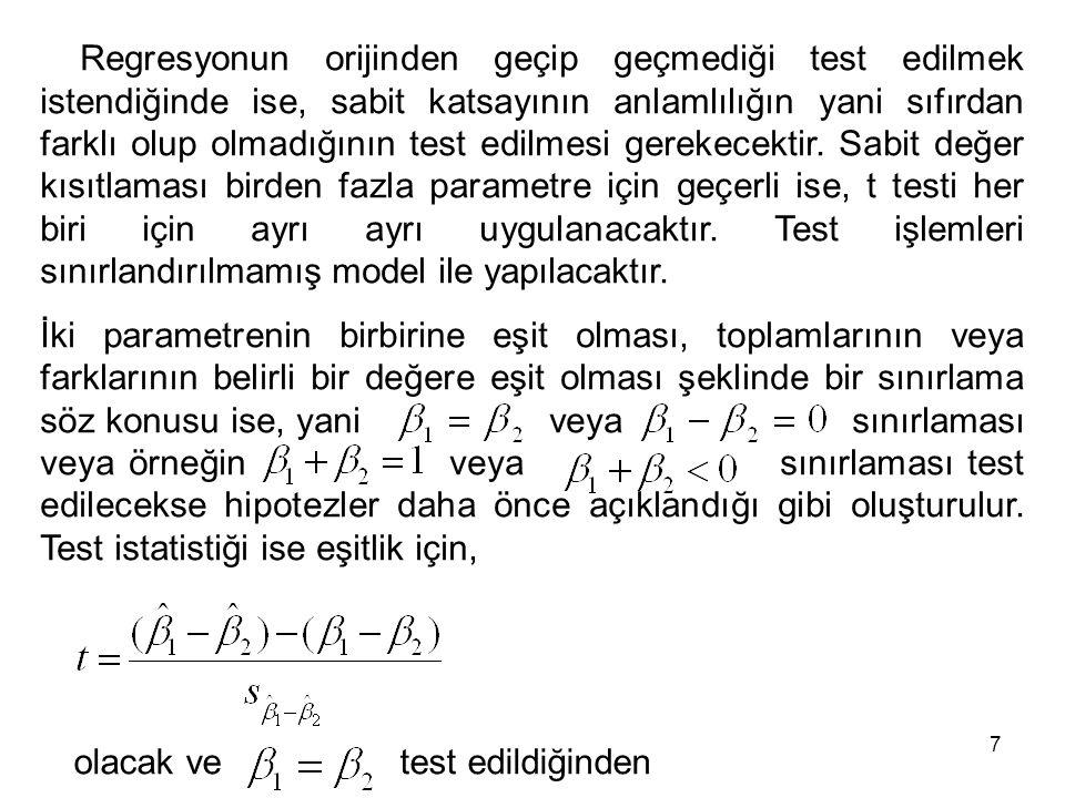 Sınırlandırılmamış model: = 0.995498 Y t =β 1 +β 2 GFAİZ β 3 DKAÇIK+β 4 EAÇIK+β 5 ÜRETİMAÇIK+u t 48