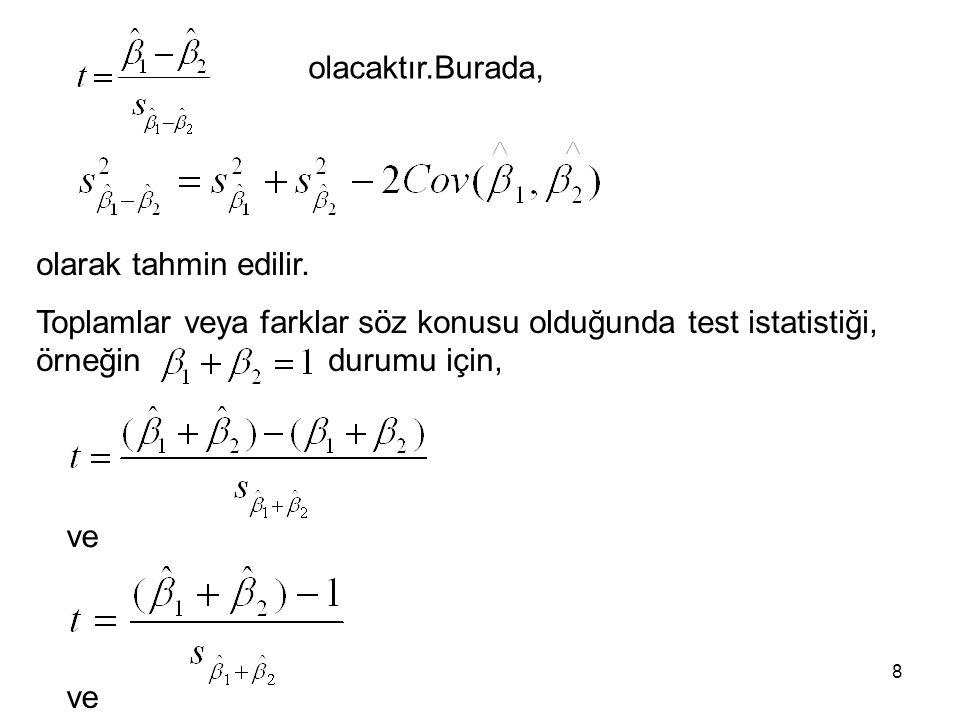 Y t =β 1 +β 2 GFAİZ β 3 DKAÇIK+β 4 EAÇIK+β 5 ÜRETİMAÇIK+u t Sınırlandırılmamış model: = 0.995498 59