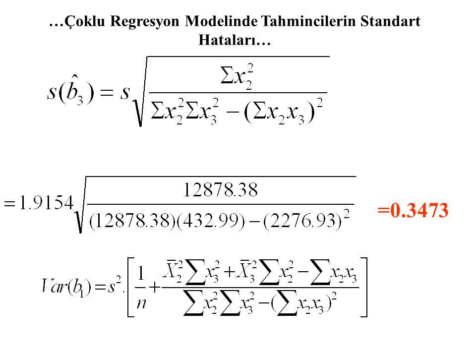 …Çoklu Regresyon Modelinde Tahmincilerin Standart Hataları… =1.9154 =0.0637