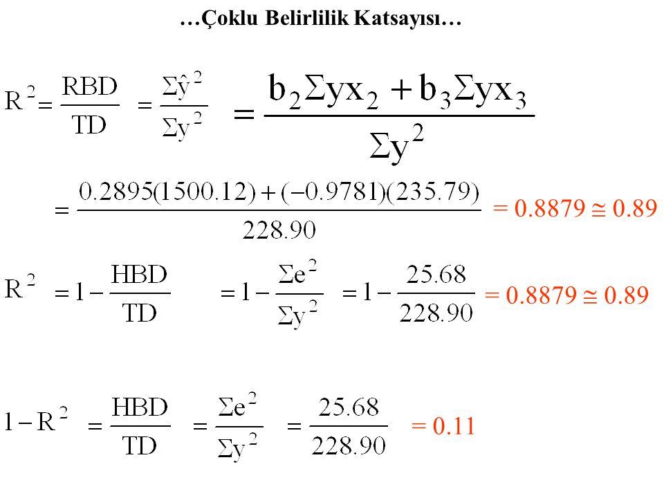 …Çoklu Regresyon Modelinde Tahmincilerin Standart Hataları… =0.3473