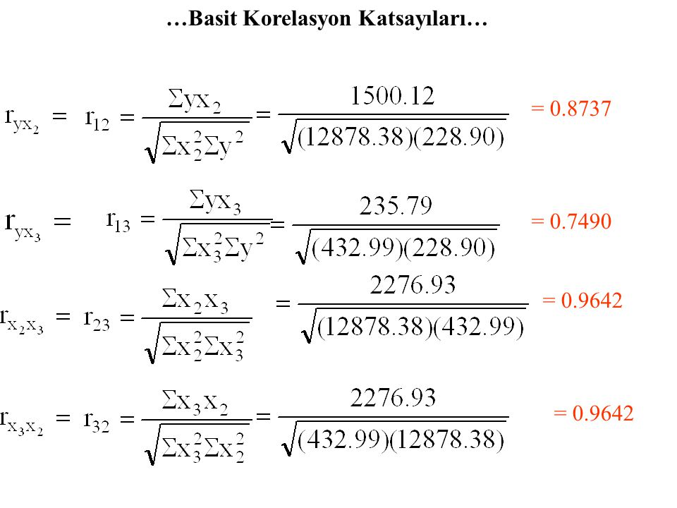 …Düzeltilmiş Belirlilik Katsayısı… = 0.86 R 2 değeri yeni bağımsız değişken eklendiğinde daima artar, R 2 de payın değeri artarken payda aynı kalır.