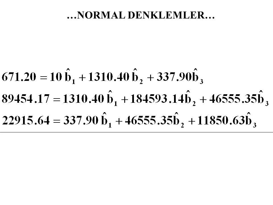 X2X3X2X3 X32X32 1790.70 2237.48 3425.07 3615.84 3700.90 4405.72 5062.02 6176.52 7128.00 9013.10 552.2 595.3 1030.41 1049.76 967.2 1162.81 1246.09 1497.69 1568.16 2180.89  X 2 X 3 =46555.35  X 3 2 =22915.64 X22X22 5806.44 8408.89 11384.89 12454.56 14161.00 16692.64 20563.56 25472.16 32400.00 37249.00  X 2 2 =184593.14
