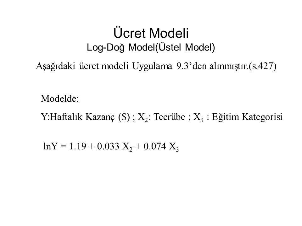 lnY = b 1 +b 2 t + u LOG(GSMH)= 6.963560+ 0.026854YIL t (461.0034) (16.16401) Prob (0.0000) (0.0000) = (Antilog b 2 - 1).