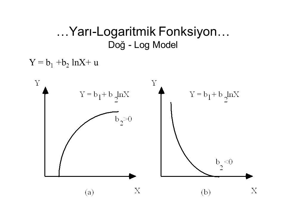 Ücret Modeli Log-Doğ Model(Üstel Model) lnY = 1.19 + 0.033 X 2 + 0.074 X 3 Aşağıdaki ücret modeli Uygulama 9.3'den alınmıştır.(s.427) Modelde: Y:Haftalık Kazanç ($) ; X 2 : Tecrübe ; X 3 : Eğitim Kategorisi