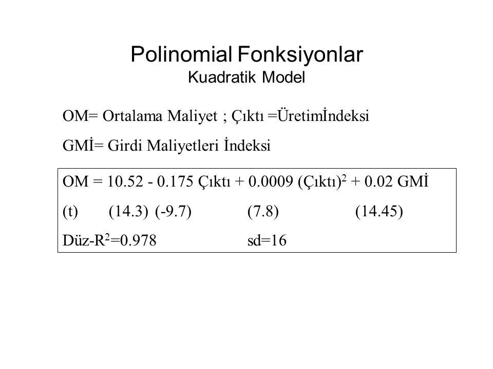 Polinomial Fonksiyonlar Y =  1 +  2 X +  3 X 2 +  4 X 3 +...